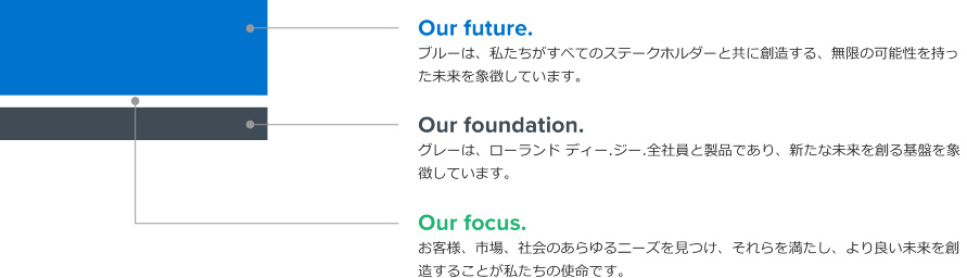 Our future. Our foundation. Our focus.